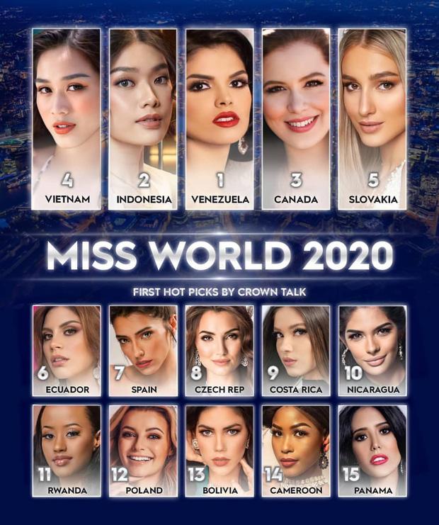 Vừa đăng quang, Hoa hậu Đỗ Thị Hà đã lọt top gương mặt hot nhất Miss World 2021, fan quốc tế đánh giá cao bất ngờ - Ảnh 1.