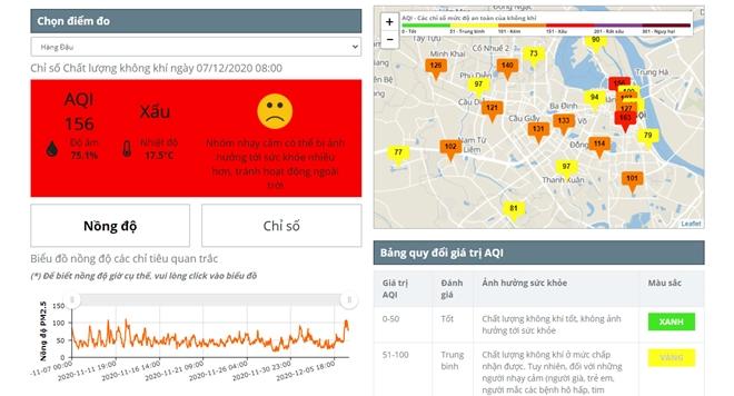 Hà Nội lại cảnh báo ô nhiễm không khí - Ảnh 2.