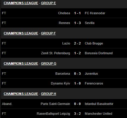 Juventus đánh sập Nou Camp, Ronaldo lập kỷ lục vô tiền khoáng hậu - Ảnh 3.