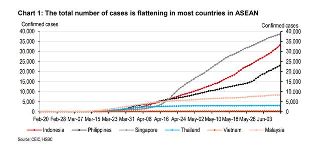 HSBC: Việt Nam là ứng cử viên sáng giá cho bong bóng du lịch châu Á - Ảnh 1.