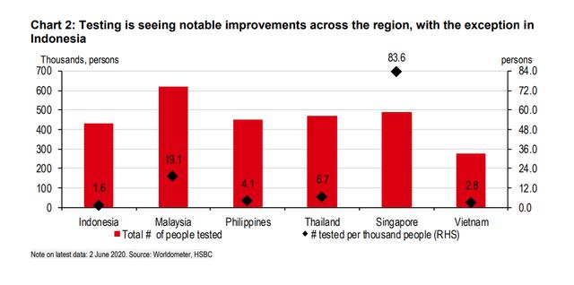 HSBC: Việt Nam là ứng cử viên sáng giá cho bong bóng du lịch châu Á - Ảnh 2.