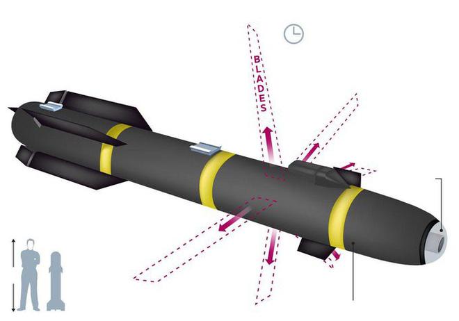 NÓNG: Kinh hoàng hiện trường vụ tấn công bằng Bom Ninja của Mỹ ở tây bắc Syria - Ảnh 1.