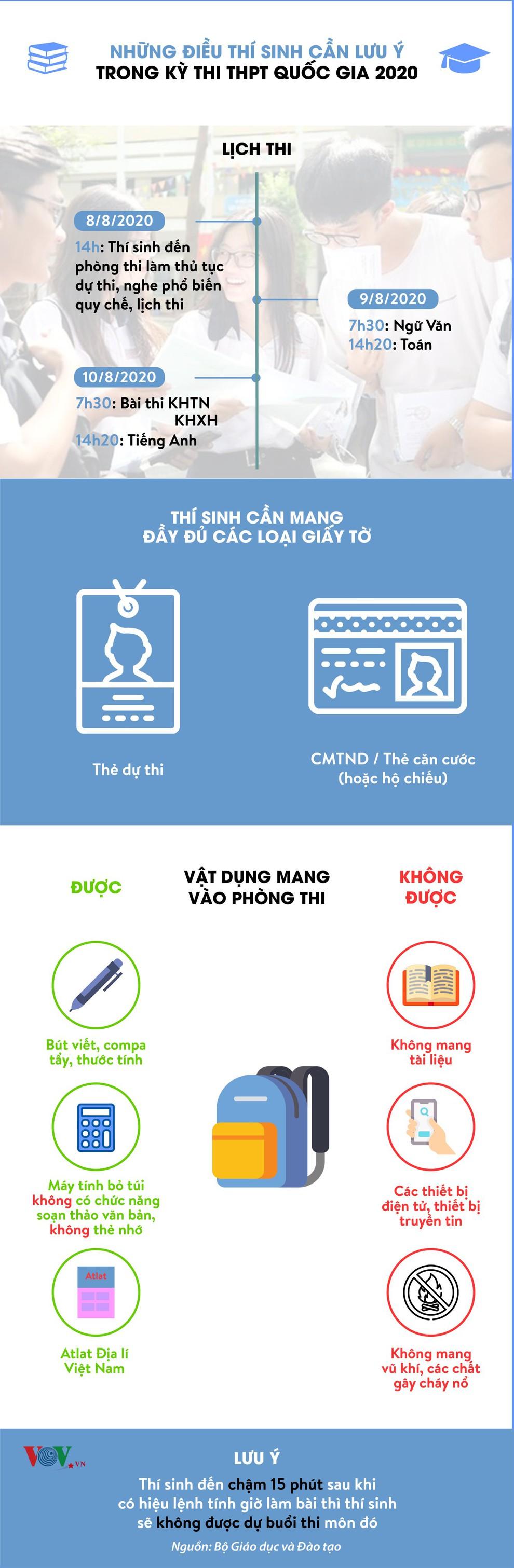 Thí sinh được mang những vật dụng nào vào phòng thi Tốt nghiệp THPT? - Ảnh 1.