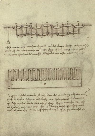 Những phát minh thể hiện trí tuệ siêu phàm của Leonardo da Vinci - Ảnh 9.