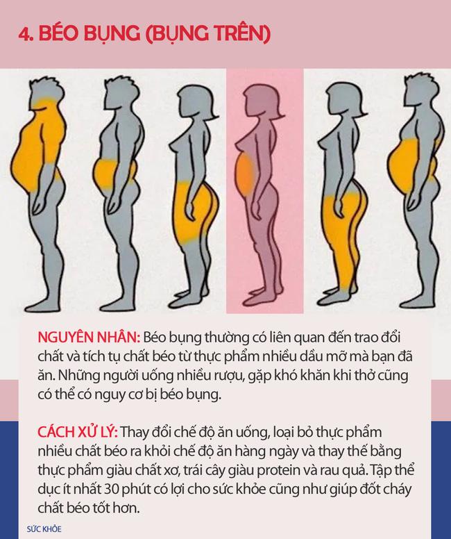 Nếu thấy mình có vẻ béo, hãy xem hình dưới đây để biết thừa mỡ ở chỗ nào trên cơ thể và cách xử lý chúng nhanh nhất có thể - Ảnh 4.
