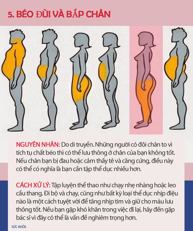 Nếu thấy mình có vẻ béo, hãy xem hình dưới đây để biết thừa mỡ ở chỗ nào trên cơ thể và cách xử lý chúng nhanh nhất có thể - Ảnh 5.