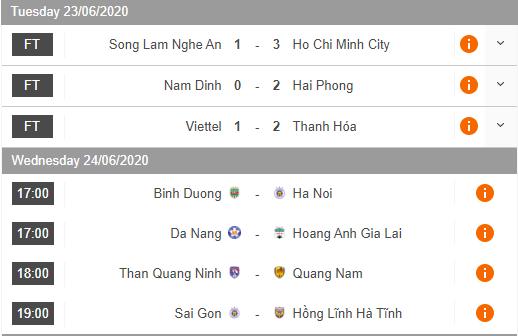Đường chuyền tai hại của Tuấn Anh và nỗi lo của HLV Park Hang-seo - Ảnh 2.