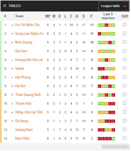Đường chuyền tai hại của Tuấn Anh và nỗi lo của HLV Park Hang-seo - Ảnh 3.