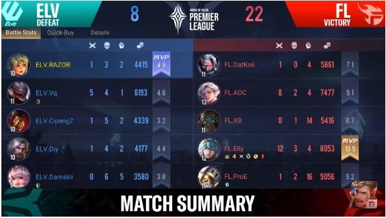 Team Flash đánh như chơi vẫn thắng đối thủ Indonesia, khẳng định vị thế số một thế giới - Ảnh 3.