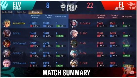 Team Flash đánh như chơi vẫn thắng đối thủ Indonesia, khẳng định vị thế số một thế giới - Ảnh 5.