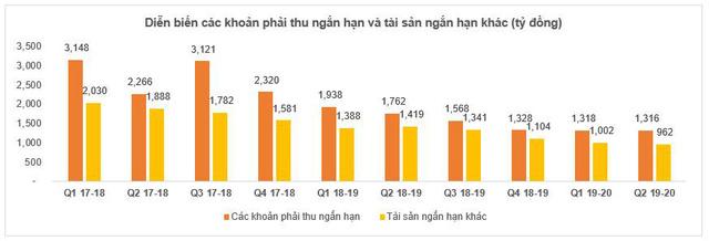 """Động lực nào giúp cổ phiếu Hoa Sen (HSG) tăng """"phi mã"""" trong gần 3 tháng qua? - Ảnh 7."""