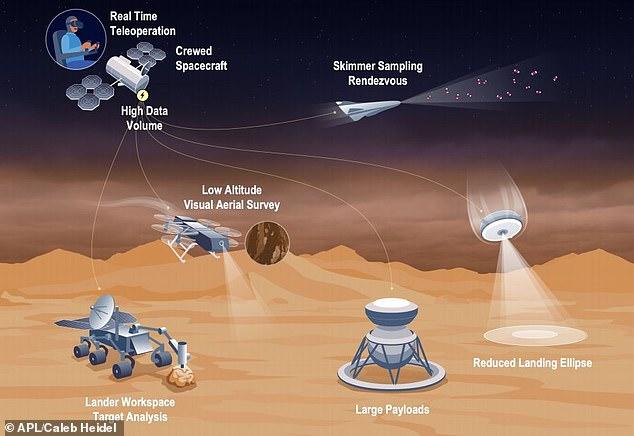 NASA tính dừng chân ở Sao Kim rồi mới bật tới Sao Hỏa - Ảnh 4.