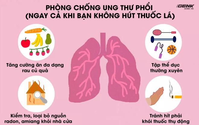 Tại sao không hút thuốc lá vẫn mắc ung thư phổi? Hóa ra đó là một dạng ung thư khác - Ảnh 3.