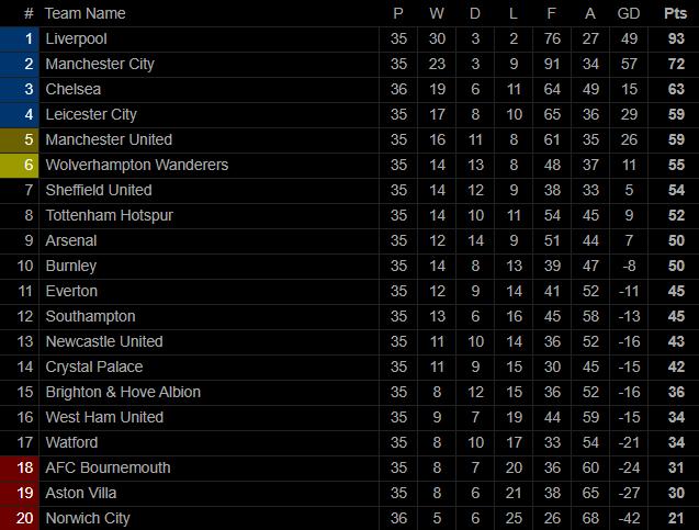 Giành chiến thắng quan trọng, Chelsea đẩy Man United vào thế khó trong cuộc đua top 4 - Ảnh 5.