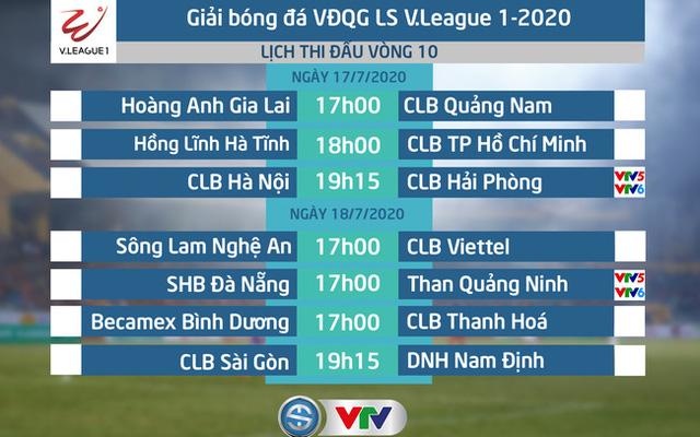 Danh sách cầu thủ bị treo giò ở vòng 10 V.League 2020: CLB TP Hồ Chí Minh khủng hoảng lực lượng nặng nề - Ảnh 1.