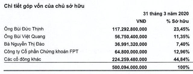 May Sông Hồng có nguy cơ mất 166 tỷ khi khách hàng lớn nhất tại Mỹ nộp đơn phá sản? - Ảnh 3.