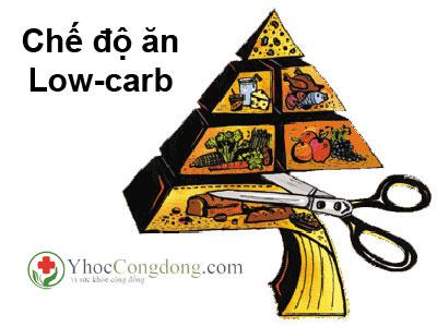 Chế độ ăn kiêng low-carb có an toàn và giảm được cân không? - Ảnh 1.