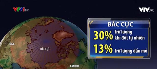 Cuộc cạnh tranh ảnh hưởng khốc liệt ở  vùng đất hứa Bắc Cực - Ảnh 2.