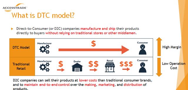 Bí ẩn phía sau mô hình kinh doanh của Tesla: Không chi tiền cho quảng cáo, không có CMO nhưng hàng sản xuất đến đâu bán hết đến đấy - Ảnh 1.