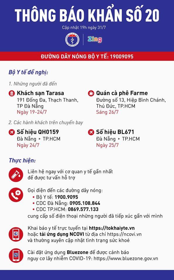 Người đến những nơi này ở Đà Nẵng và TP Hồ Chí Minh cần liên hệ cơ quan y tế gấp - Ảnh 1.
