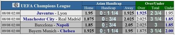 Lịch thi đấu Champions League: Dời trận Barca - Napoli khỏi Camp Nou - Ảnh 1.