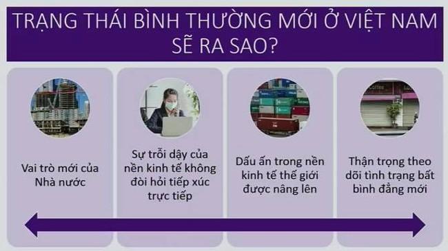 WB: Việt Nam sẽ đứng thứ 5 trên thế giới về tăng trưởng kinh tế - ảnh 1