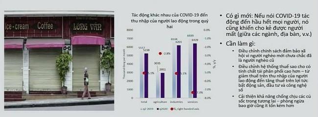 WB: Việt Nam sẽ đứng thứ 5 trên thế giới về tăng trưởng kinh tế - ảnh 2