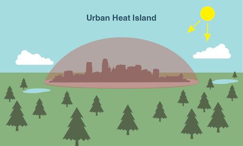 Tại sao nội - ngoại thành buổi tối có thể lệch tới 12 độ C? Làm gì để giảm nóng? - Ảnh 1.