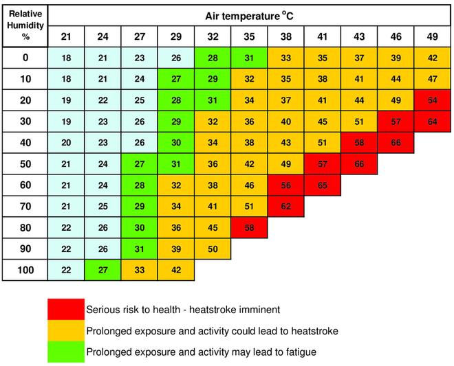 Tại sao thời tiết nóng ẩm ở Việt Nam khó chịu hơn nhiều nóng khô ở Trung Đông? - Ảnh 3.
