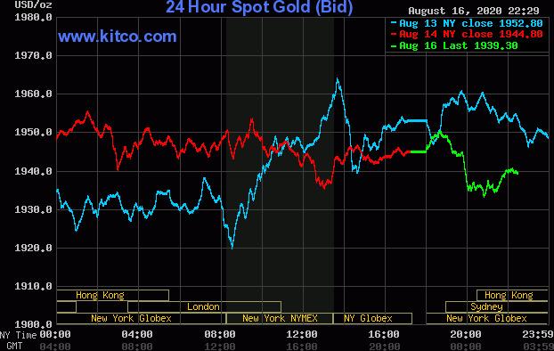 Giá vàng bất ngờ đảo chiều, tăng mạnh phiên chiều nay - Ảnh 1.