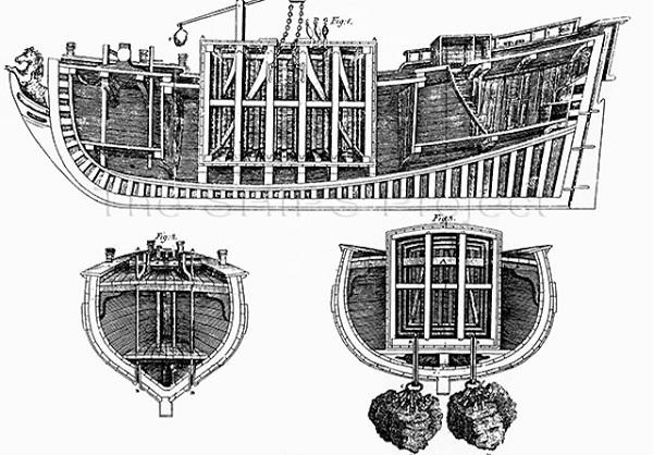 Top 10 tàu ngầm thất bại thảm hại nhất lịch sử - ảnh 10