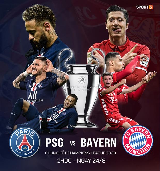 Văn Toàn thích thú chia sẻ bức ảnh quý với ngôi sao giúp Bayern Munich vào chung kết Champions League: Anh đá thế sao em theo kịp - Ảnh 4.