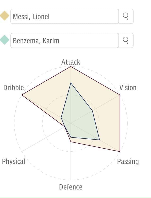 Ở tuổi 33, Messi có còn là nhân vật xứng đáng được các CLB săn đón bằng mọi giá? - Ảnh 2.