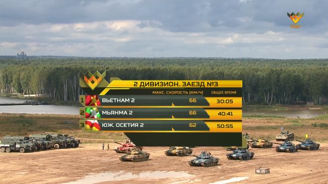 NÓNG: Đội xe tăng Việt Nam lại bị phạt cộng thêm giờ ở Tank Biathlon 2020 - Tụt hạng - Ảnh 1.