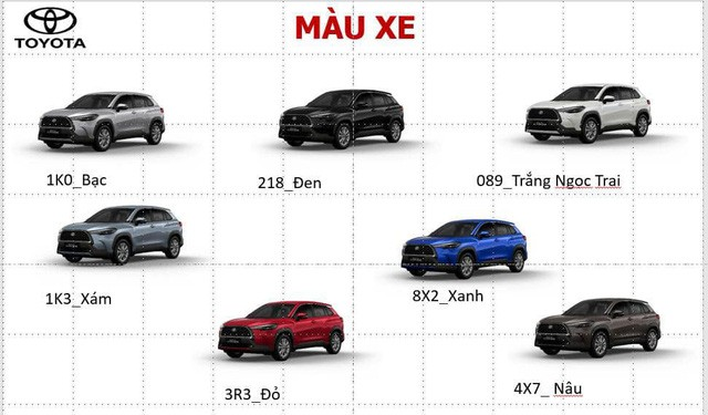 Toyota Corolla Cross bán tại Việt Nam rò rỉ đầy đủ thông số trước giờ G: 3 bản chênh rõ rệt trang bị, nhiều điểm nhất phân khúc - Ảnh 3.