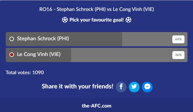 Siêu phẩm của Công Vinh được đề cử giải bàn thắng đẹp nhất lịch sử Asian Cup - Ảnh 3.