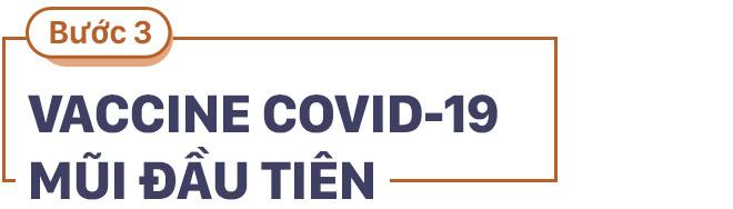 Nhật ký của nữ Tiến sĩ người Việt - người tạo ra virus Cúm nhưng là 1 trong số người đầu tiên tiêm thử vaccine Covid-19 trên thế giới - Ảnh 5.