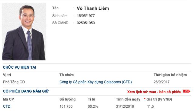 Coteccons bổ nhiệm Tổng Giám đốc mới, thay thế ông Nguyễn Sỹ Công - Ảnh 1.