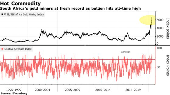 Chuyện lạ: Công ty vàng có cổ phiếu tăng giá mạnh nhất thế giới lại không vận hành mỏ vàng nào - Ảnh 2.