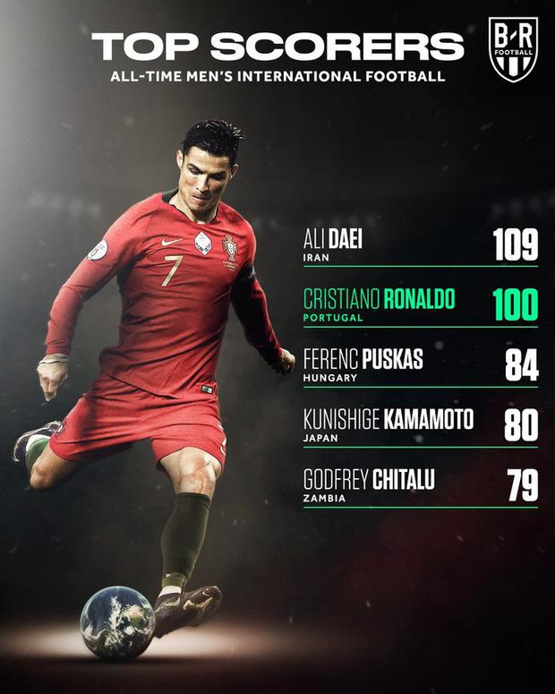 Một lần nữa Ronaldo nhấn mạnh, anh tốt hơn Messi - Ảnh 2.