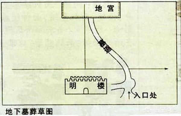 Thành phố kho báu dưới lòng đất: 600 năm còn nguyên vẹn nhờ cạm bẫy độc đáo, mộ tặc phải tránh xa - Ảnh 3.