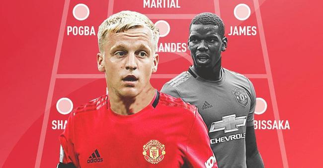 Paul Pogba phải hy sinh khi M.U chiêu mộ Van de Beek - Ảnh 1.