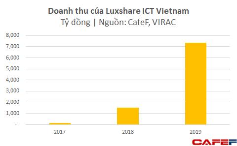 5.000 công nhân đình công: Luxshare ICT, công ty sản xuất tai nghe Airpods cho Apple tại Bắc Giang cam kết giải quyết kiến nghị của người lao động - Ảnh 5.