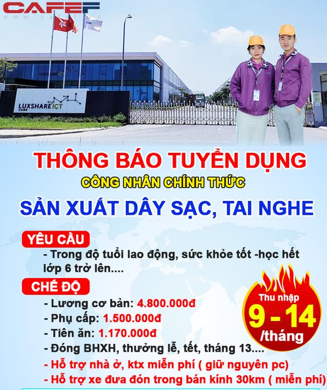 5.000 công nhân đình công: Luxshare ICT, công ty sản xuất tai nghe Airpods cho Apple tại Bắc Giang cam kết giải quyết kiến nghị của người lao động - Ảnh 6.