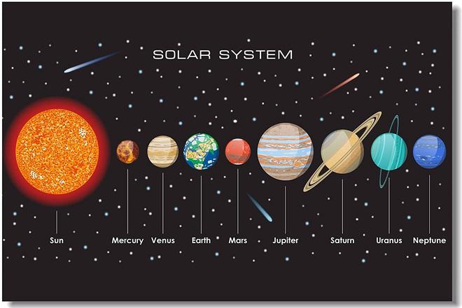 Nghiên cứu mới: Phát hiện ra dấu vết của sự sống trong khí quyển Sao Kim, hành tinh sát vách Trái Đất - Ảnh 7.