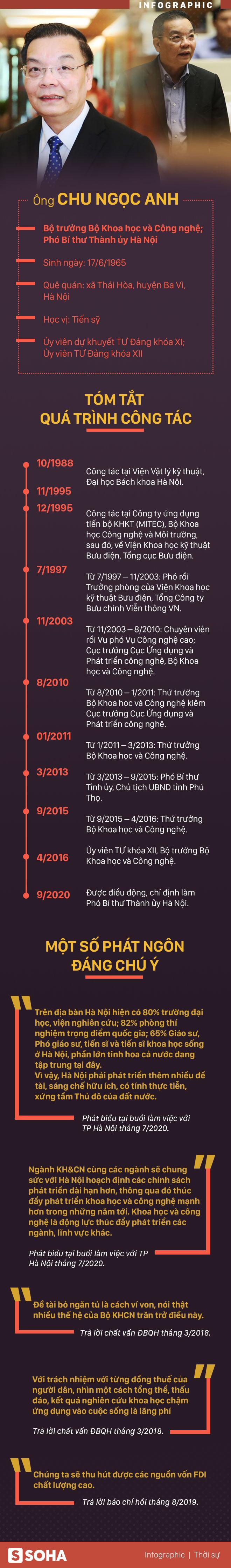 Con đường, sự nghiệp của tân Phó Bí thư Thành ủy Hà Nội Chu Ngọc Anh - Ảnh 1.
