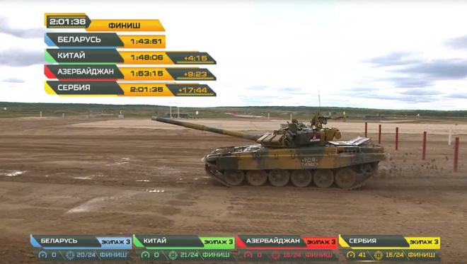 Đại tá Nguyễn Khắc Nguyệt: Xe tăng hỏng, lính Trung Quốc ngất xỉu, bị Belarus hạ gục ở bán kết Tank Biathlon 2020 - Ảnh 6.
