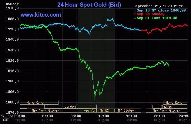 Sáng nay, giá vàng trong nước đồng loạt giảm sâu - Ảnh 1.
