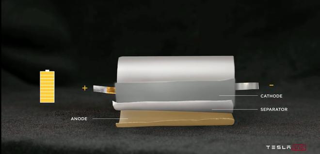 Chỉ thay đổi một chi tiết nhỏ, cell pin mới của Tesla tăng dung lượng lên gấp 5 lần, giảm một nửa chi phí - Ảnh 1.
