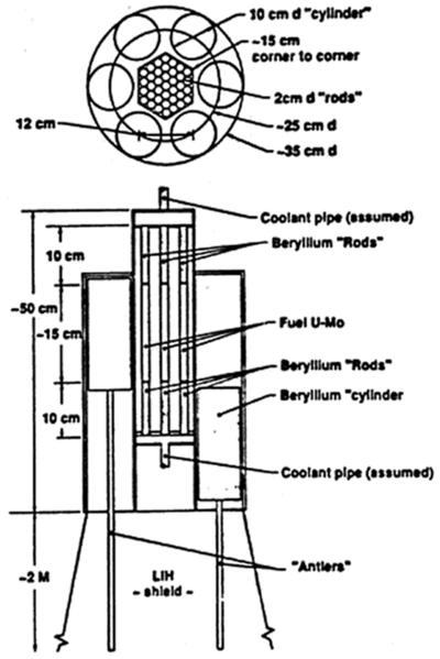 Cầu lửa chứa 50kg Uranium lao không kiểm soát xuống Trái Đất: Tử thần hạt nhân gây hậu quả gì? - Ảnh 4.